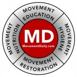 movementdaily Logo